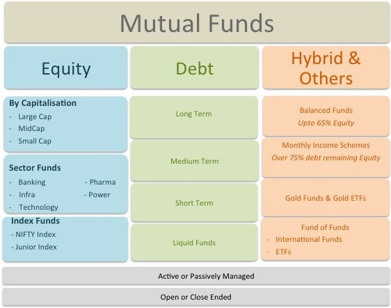 steps in determining the suitability of a mutual fund for long term investment In determining the suitability of a particular mutual fund for a needing long-term factor in determining a variable annuity investment's.