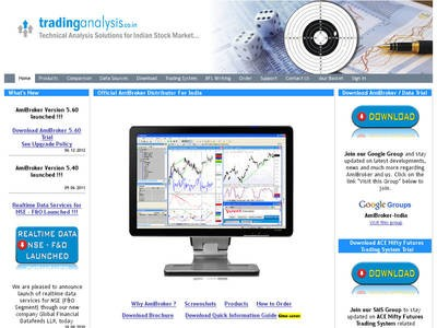 AmiBroker Renowned Technical Analysis & advanced Charting