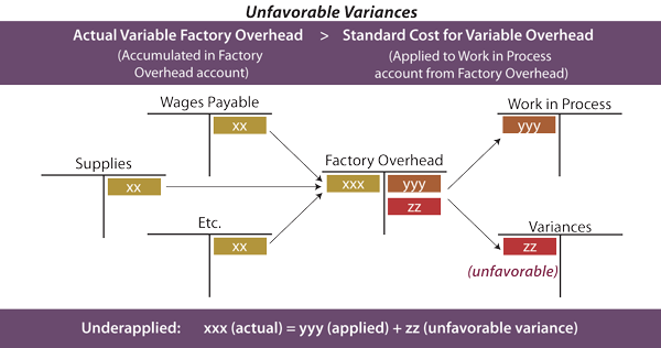 favorable and unfavorable balance of trade