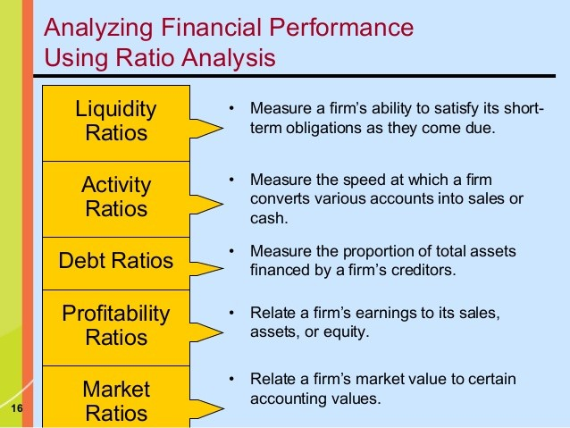 financial ratio analysis bigger isn t always better Bigger isn't always better nc (marketwatch) — being the biggest isn't always the intraday data provided by six financial information and subject to.