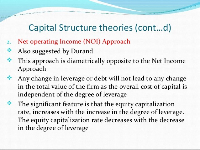 capital structure theories Capital structure mm - i kevin amor loading capital structure and its theories - duration: 5:14 efinancemanagement 8,622 views 5:14.