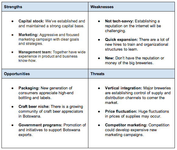 Swot Analysis Examples Templates Definition Investing Post