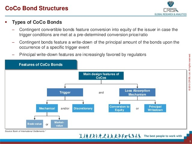 pros and cons of convertible bonds Convertible corporate bonds are essentially bonds that investors buy that can be converted to shares of common stock when a company calls its bonds before their maturity date, it forces the conversion of convertible corporate bonds.