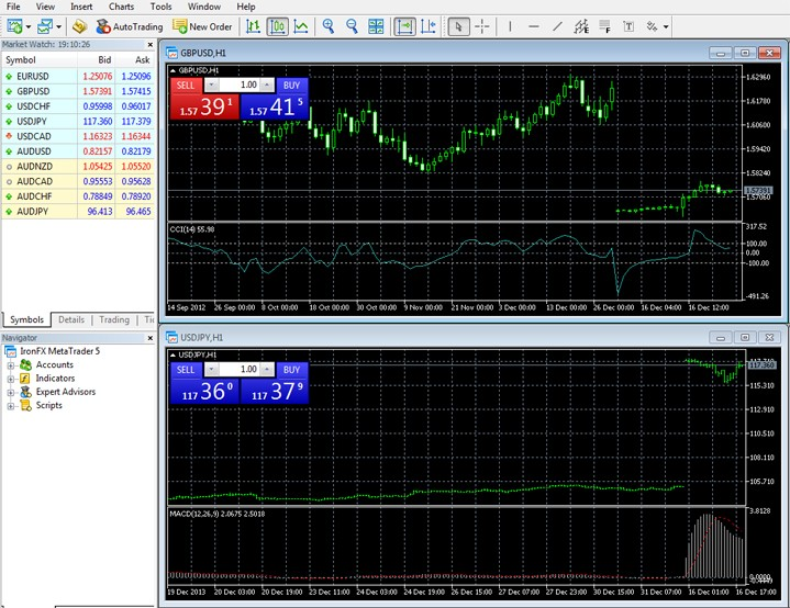 metatrader 5 review how to write crypto currency trading in cv