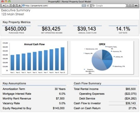 real estate roi calculator world of printable and chart