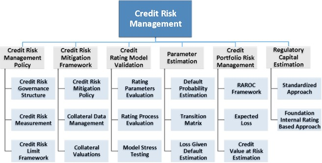 expecting more from risk management Operational risk management software intelligence analysis system home » press coverage » never stop expecting more from your unstructured data press coverage.