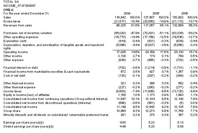 Exxonmobil annual report