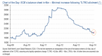 fed-and-ecb-balance-sheets-free-weekly-technical_2