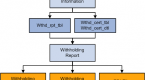 processing-withholding-in-peoplesoft-payables_1
