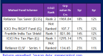 best-performance-mutual-funds-in-india_11