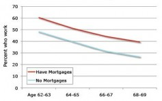 pay-down-the-mortgage-before-retirement-pros-and_1