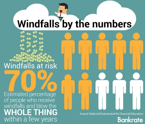 How to Manage a Windfall Successfully
